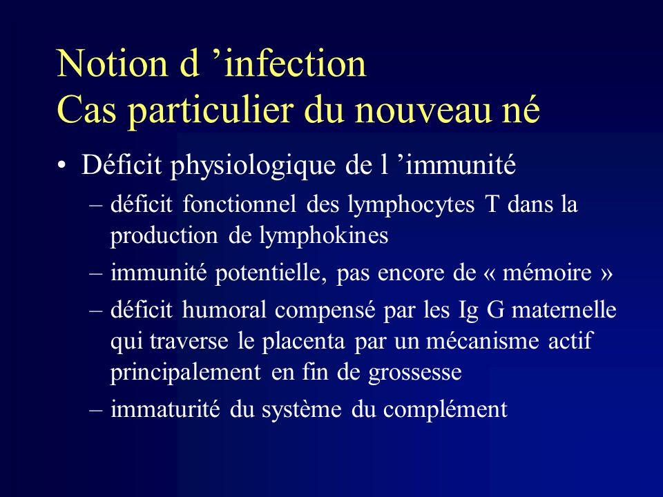 Notion d infection Cas particulier du nouveau né Déficit physiologique de l immunité –déficit fonctionnel des lymphocytes T dans la production de lymp