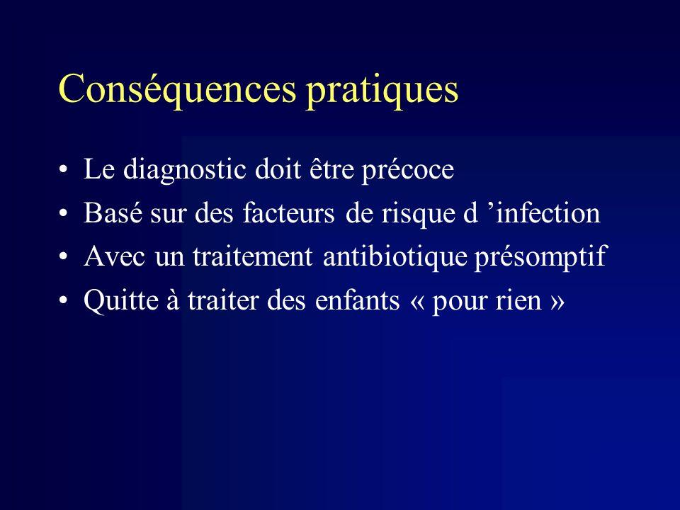 Conséquences pratiques Le diagnostic doit être précoce Basé sur des facteurs de risque d infection Avec un traitement antibiotique présomptif Quitte à