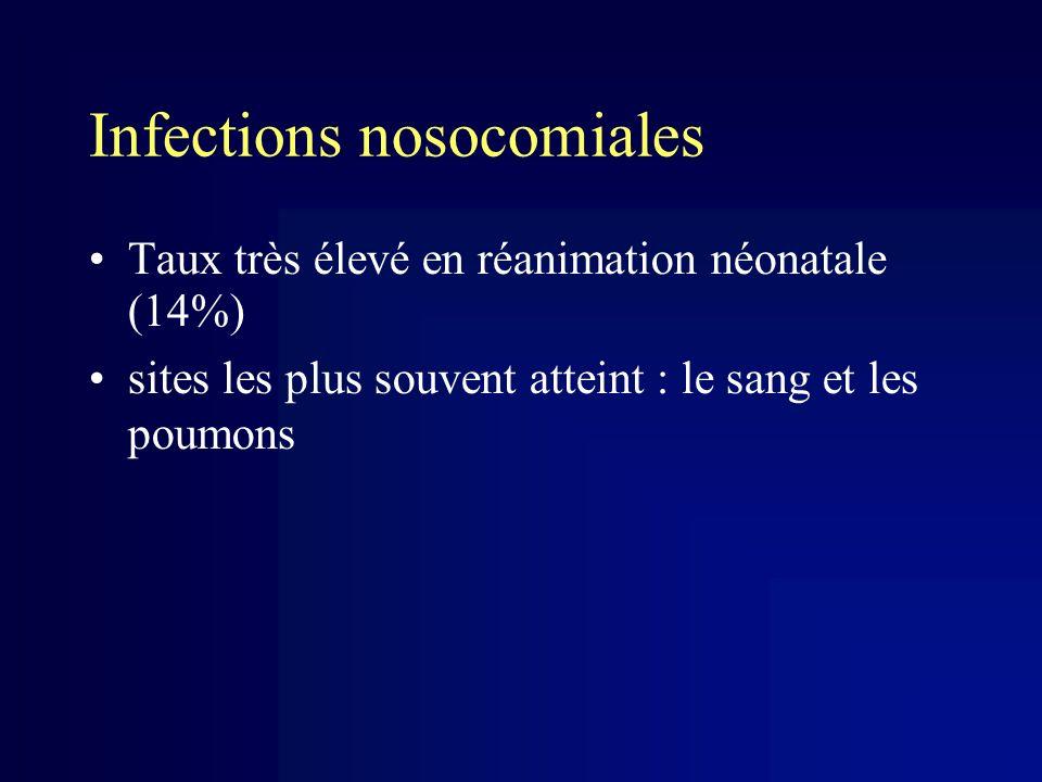 Infections nosocomiales Taux très élevé en réanimation néonatale (14%) sites les plus souvent atteint : le sang et les poumons