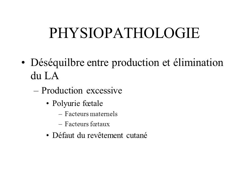 PHYSIOPATHOLOGIE Déséquilbre entre production et élimination du LA –Production excessive Polyurie fœtale –Facteurs maternels –Facteurs fœtaux Défaut d