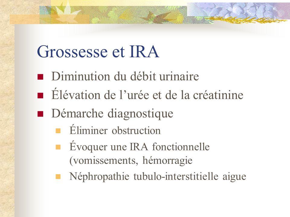 IRA Etiologies Déshydratation Hémorragie de la délivrance Pré-éclampsie sévère Microangiopathie thrombotique (SHU) Cadre atteinte multiviscérale
