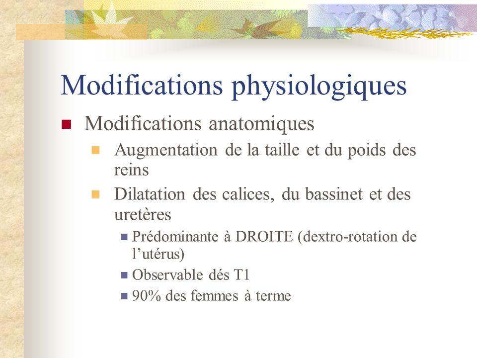 Modifications physiologiques Modifications de la fonction rénale Augmentation du débit sanguin rénal et du débit de filtration glomérulaire (DFG) Pic daugmentation du DFG à la fin de T1 (+50%) baisse de la créatininémie Modifications des fonctions tubulaires glycosurie, amino-acidurie, augmentation de la clairance de lac urique Uricémie diminue au cours de la grossesse Du fait augmentation du DFG protéinurie peut augmenter jusquà 300 mg/24h