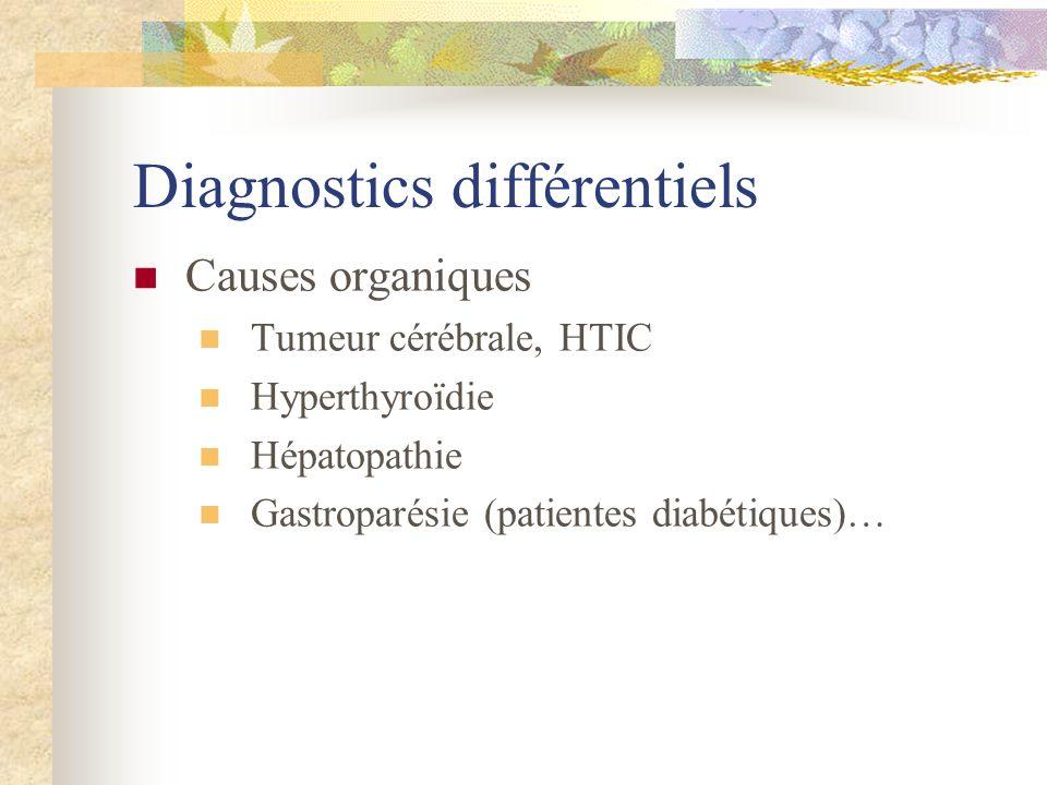 Diagnostics différentiels Causes organiques Tumeur cérébrale, HTIC Hyperthyroïdie Hépatopathie Gastroparésie (patientes diabétiques)…