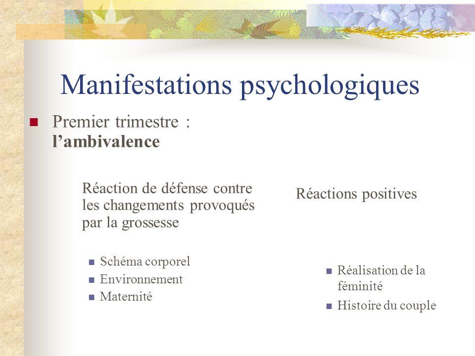 Manifestations psychologiques Premier trimestre : lambivalence Réaction de défense contre les changements provoqués par la grossesse Schéma corporel E