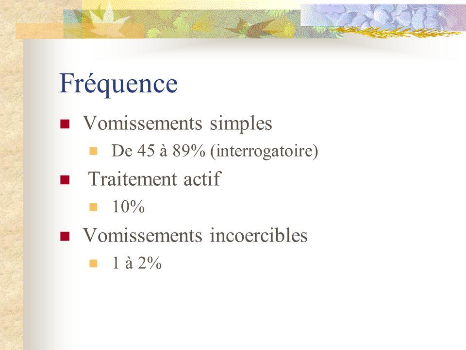 Fréquence Vomissements simples De 45 à 89% (interrogatoire) Traitement actif 10% Vomissements incoercibles 1 à 2%