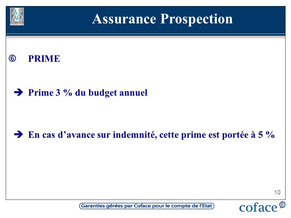 10 PRIME Prime 3 % du budget annuel En cas davance sur indemnité, cette prime est portée à 5 % Assurance Prospection