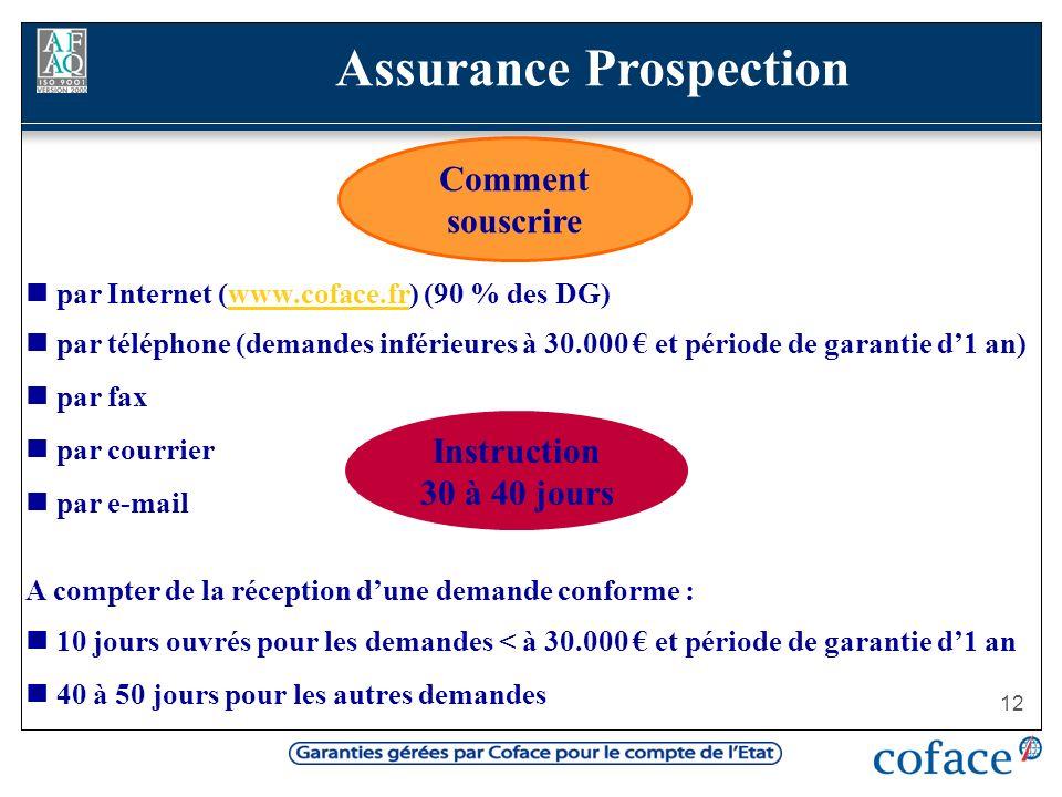12 par Internet (www.coface.fr) (90 % des DG)www.coface.fr par téléphone (demandes inférieures à 30.000 et période de garantie d1 an) par fax par cour