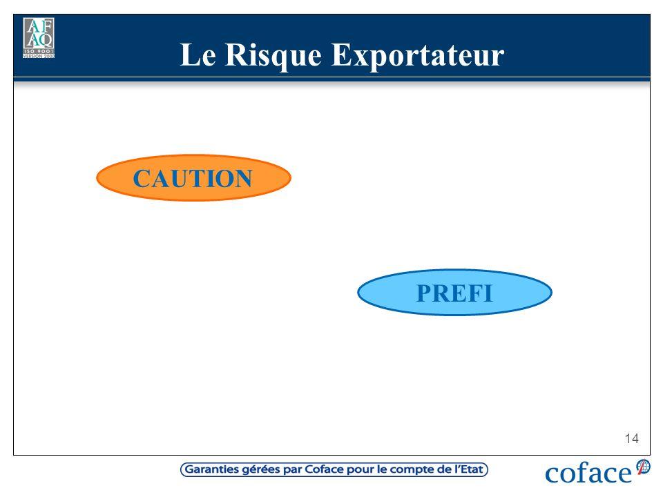 14 CAUTION PREFI Le Risque Exportateur