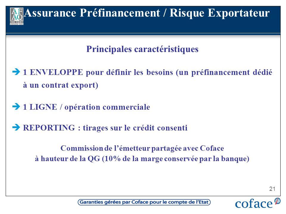 21 Principales caractéristiques 1 ENVELOPPE pour définir les besoins (un préfinancement dédié à un contrat export) 1 LIGNE / opération commerciale REP