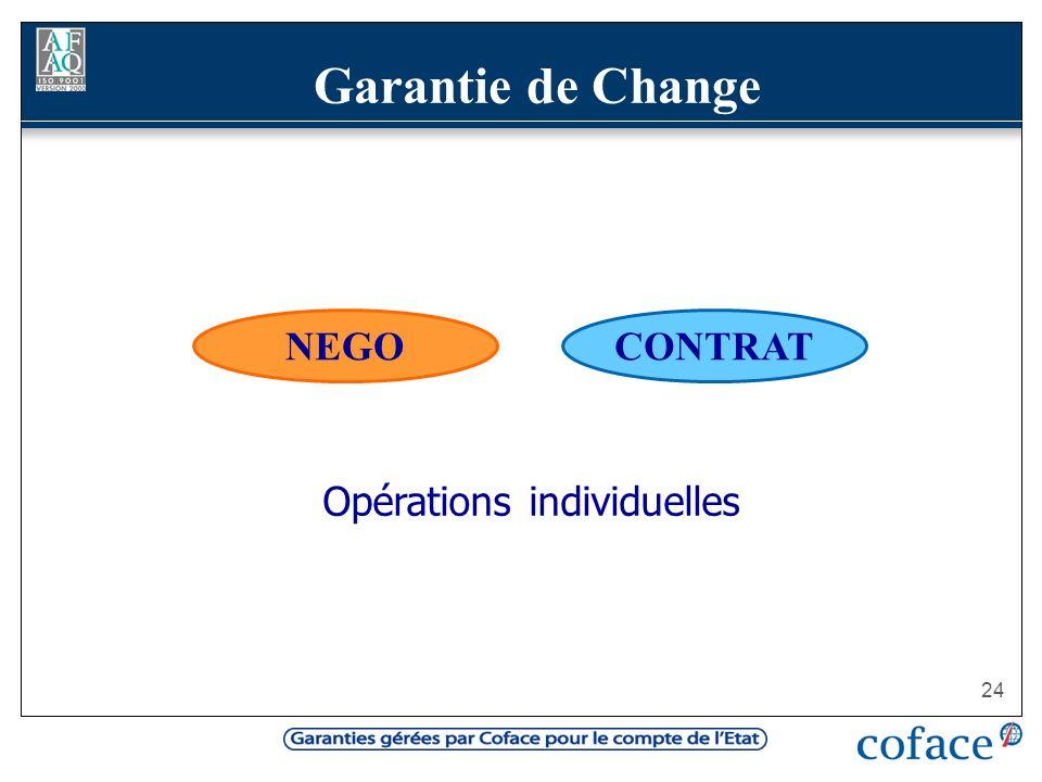 24 NEGOCONTRAT Garantie de Change Opérations individuelles