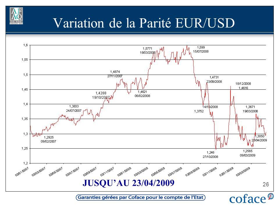 26 Variation de la Parité EUR/USD JUSQUAU 23/04/2009