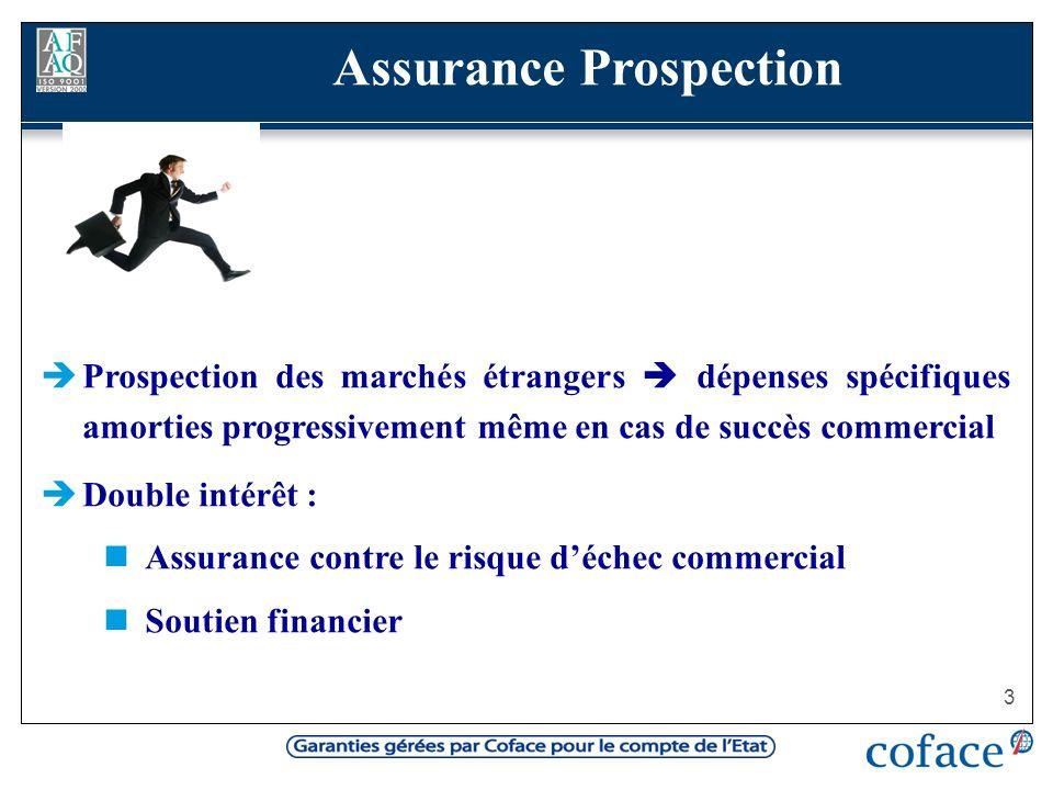 3 Assurance Prospection Prospection des marchés étrangers dépenses spécifiques amorties progressivement même en cas de succès commercial Double intérê