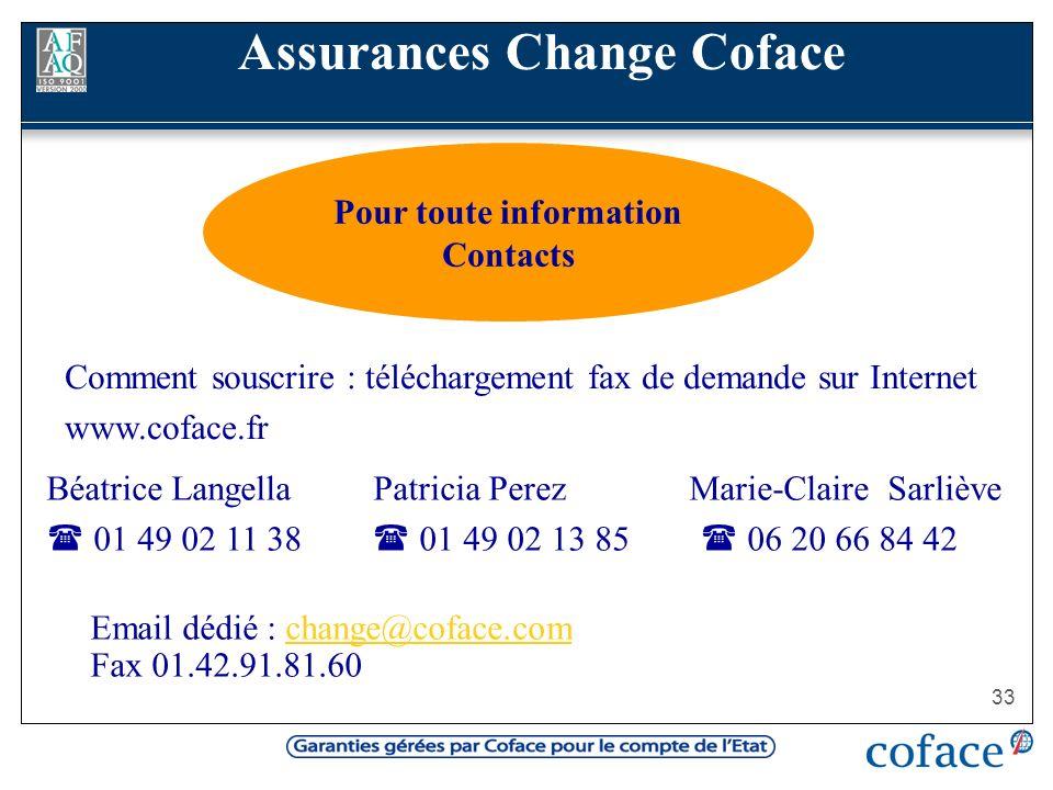 33 Assurances Change Coface Comment souscrire : téléchargement fax de demande sur Internet www.coface.fr Béatrice Langella Patricia Perez Marie-Claire