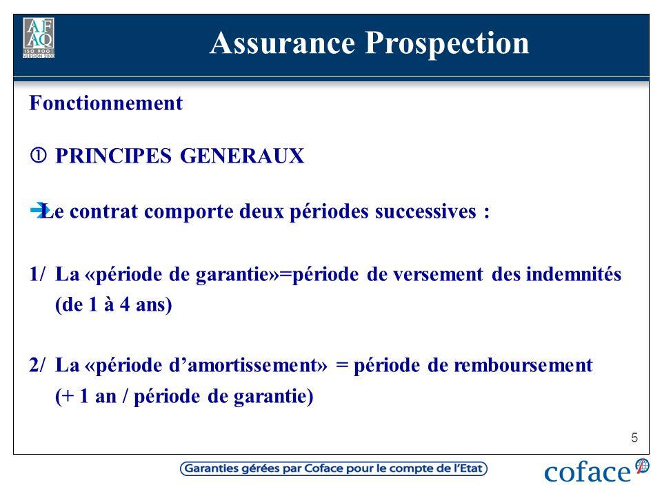 5 Fonctionnement PRINCIPES GENERAUX Le contrat comporte deux périodes successives : 1/La «période de garantie»=période de versement des indemnités (de