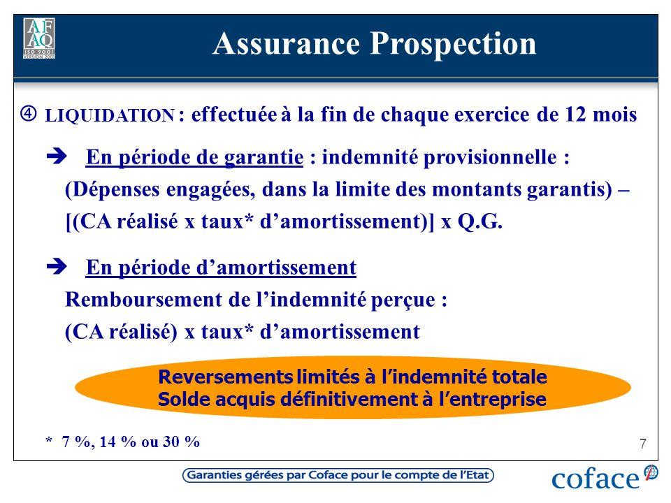 7 LIQUIDATION : effectuée à la fin de chaque exercice de 12 mois En période de garantie : indemnité provisionnelle : (Dépenses engagées, dans la limit