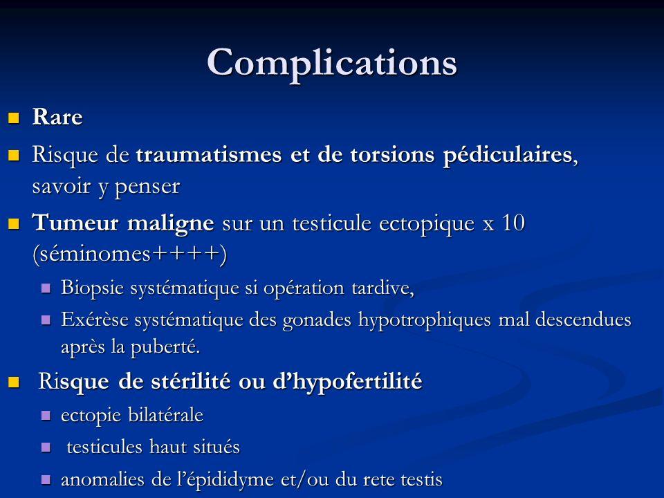 Complications Rare Rare Risque de traumatismes et de torsions pédiculaires, savoir y penser Risque de traumatismes et de torsions pédiculaires, savoir