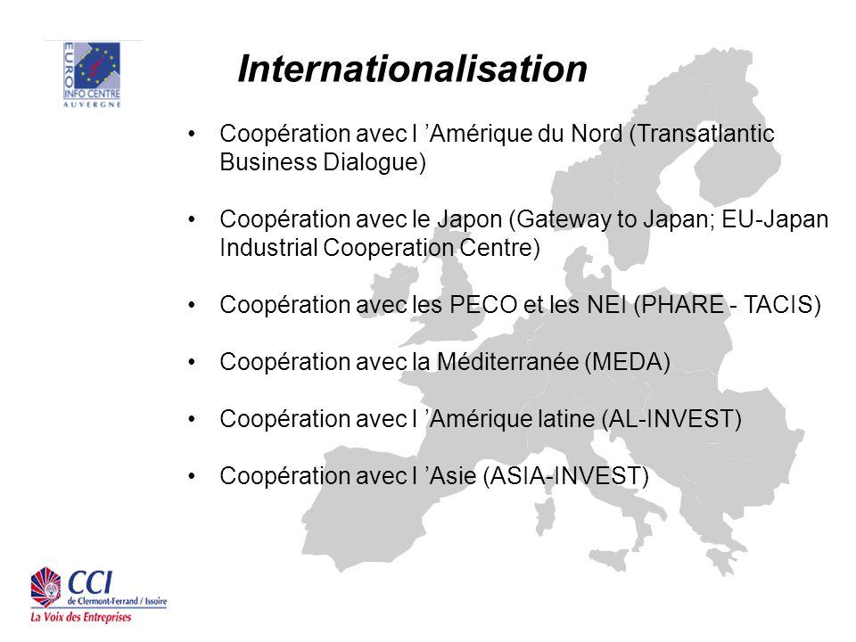 Internationalisation Coopération avec l Amérique du Nord (Transatlantic Business Dialogue) Coopération avec le Japon (Gateway to Japan; EU-Japan Industrial Cooperation Centre) Coopération avec les PECO et les NEI (PHARE - TACIS) Coopération avec la Méditerranée (MEDA) Coopération avec l Amérique latine (AL-INVEST) Coopération avec l Asie (ASIA-INVEST)