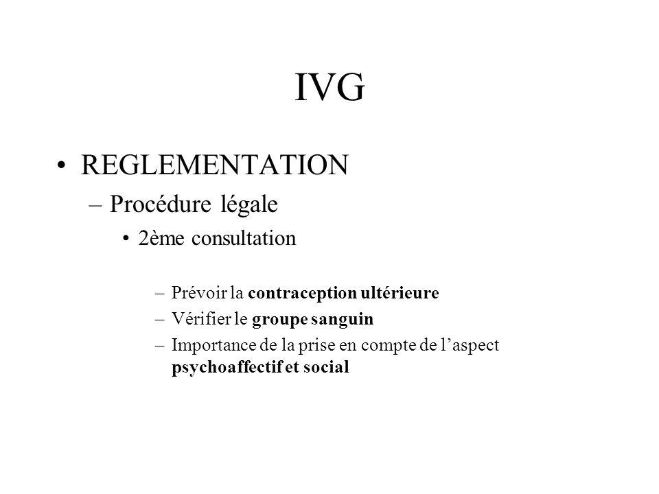 IVG REGLEMENTATION –Procédure légale 2ème consultation –Prévoir la contraception ultérieure –Vérifier le groupe sanguin –Importance de la prise en com
