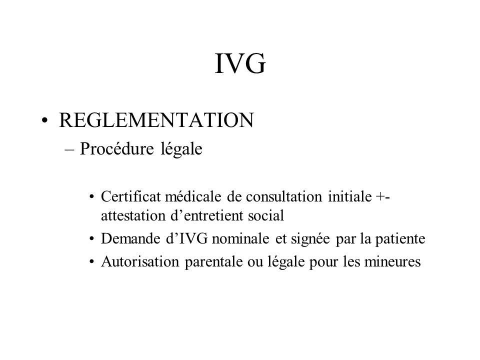 IVG REGLEMENTATION –Procédure légale Certificat médicale de consultation initiale +- attestation dentretient social Demande dIVG nominale et signée pa