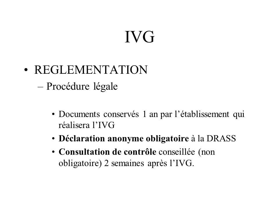 IVG REGLEMENTATION –Procédure légale Documents conservés 1 an par létablissement qui réalisera lIVG Déclaration anonyme obligatoire à la DRASS Consult