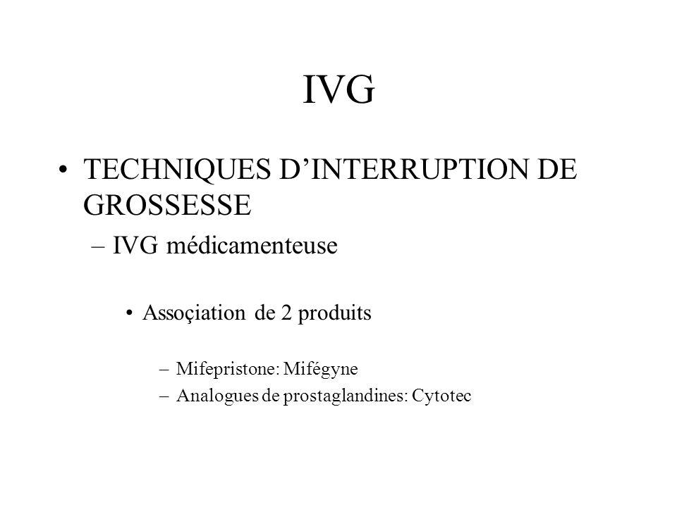 IVG TECHNIQUES DINTERRUPTION DE GROSSESSE –IVG médicamenteuse Assoçiation de 2 produits –Mifepristone: Mifégyne –Analogues de prostaglandines: Cytotec