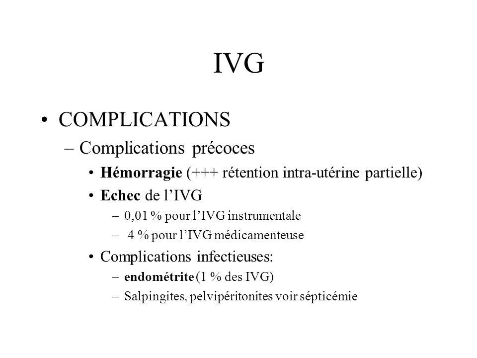 IVG COMPLICATIONS –Complications précoces Hémorragie (+++ rétention intra-utérine partielle) Echec de lIVG –0,01 % pour lIVG instrumentale – 4 % pour
