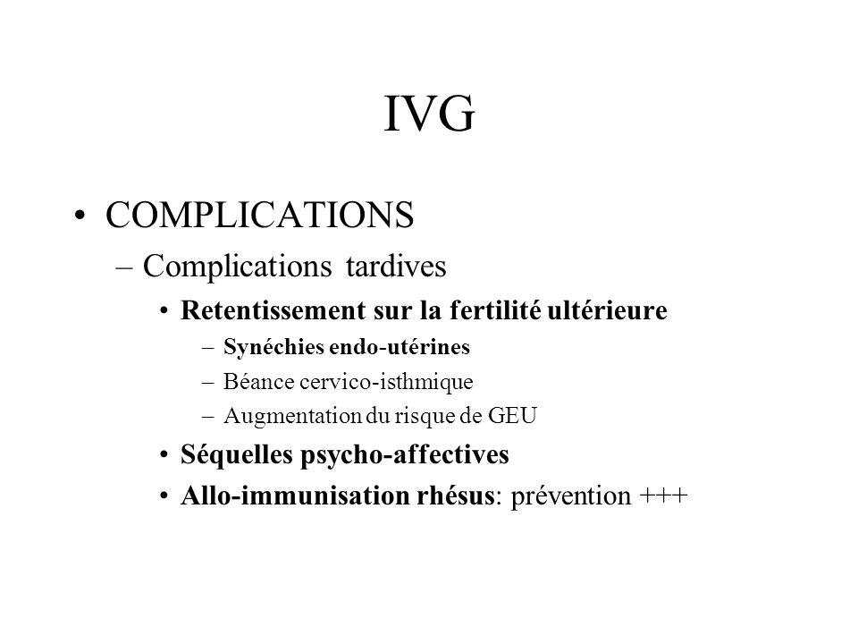 IVG COMPLICATIONS –Complications tardives Retentissement sur la fertilité ultérieure –Synéchies endo-utérines –Béance cervico-isthmique –Augmentation