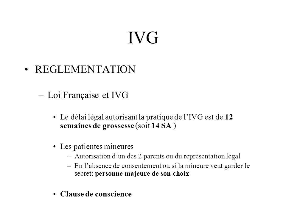 IVG REGLEMENTATION –Loi Française et IVG Le délai légal autorisant la pratique de lIVG est de 12 semaines de grossesse (soit 14 SA ) Les patientes min
