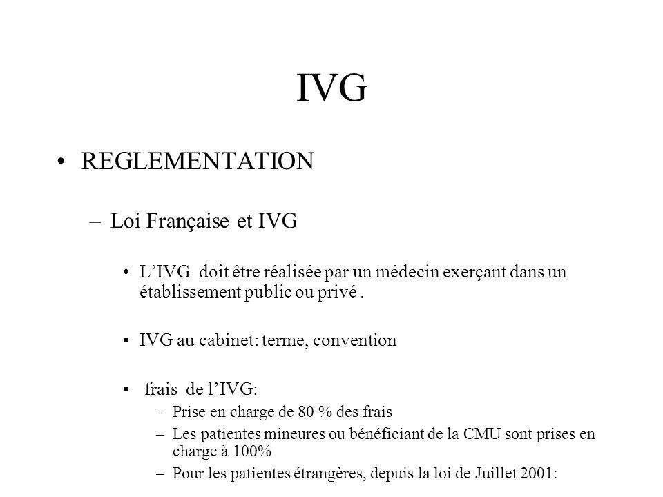 IVG REGLEMENTATION –Loi Française et IVG LIVG doit être réalisée par un médecin exerçant dans un établissement public ou privé. IVG au cabinet: terme,