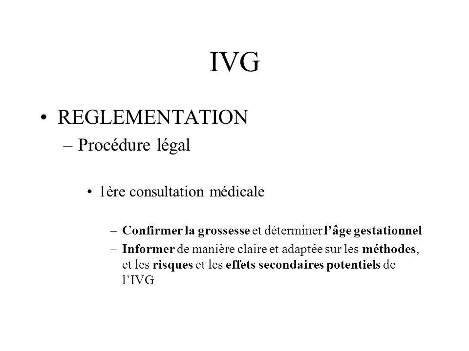 IVG REGLEMENTATION –Procédure légal 1ère consultation médicale –Confirmer la grossesse et déterminer lâge gestationnel –Informer de manière claire et