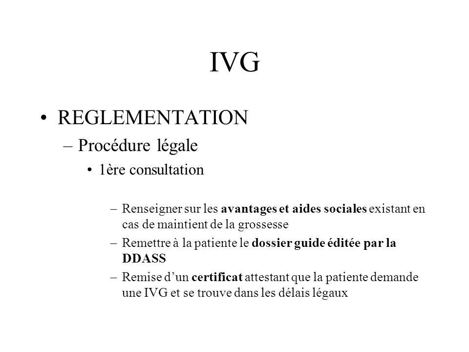 IVG REGLEMENTATION –Procédure légale 1ère consultation –Renseigner sur les avantages et aides sociales existant en cas de maintient de la grossesse –R
