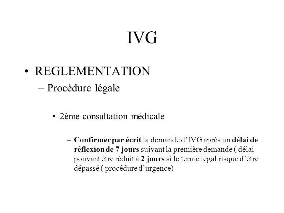 IVG REGLEMENTATION –Procédure légale 2ème consultation médicale –Confirmer par écrit la demande dIVG après un délai de réflexion de 7 jours suivant la