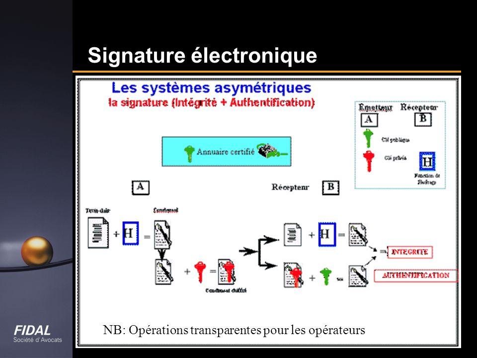 Signature électronique NB: Opérations transparentes pour les opérateurs