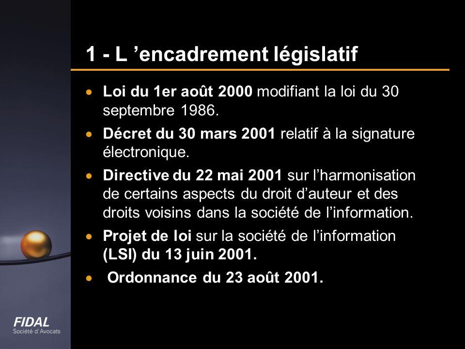 1 - L encadrement législatif Loi du 1er août 2000 modifiant la loi du 30 septembre 1986. Décret du 30 mars 2001 relatif à la signature électronique. D
