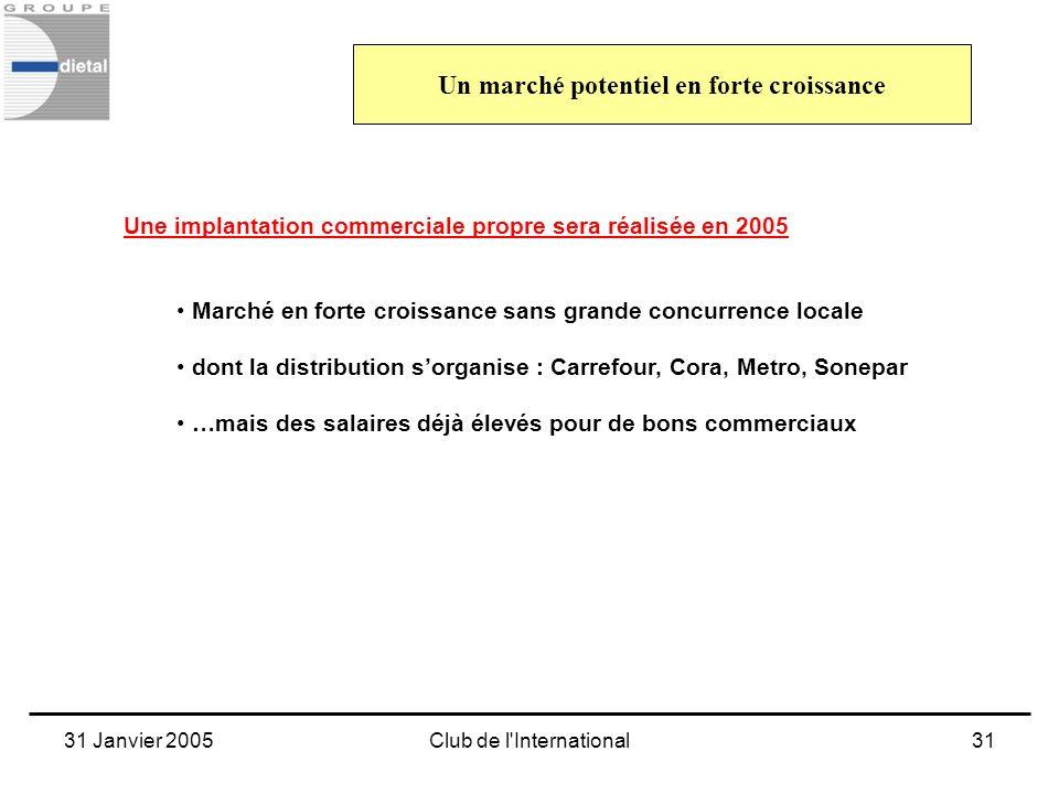 31 Janvier 2005Club de l'International31 Un marché potentiel en forte croissance Une implantation commerciale propre sera réalisée en 2005 Marché en f
