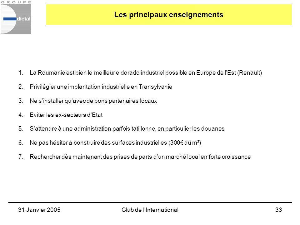 31 Janvier 2005Club de l'International33 Les principaux enseignements 1.La Roumanie est bien le meilleur eldorado industriel possible en Europe de lEs