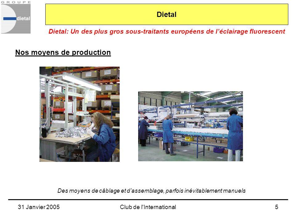 31 Janvier 2005Club de l International6 Dietal: Un des plus gros sous-traitants européens de léclairage fluorescent Dietal MARQUES DE LUMINAIRES (fabricants ou négociants) UTILISATEURS FINAUX Distributeurs Matériels électriques INSTALLATEURS 65 à 70% 30 % env.