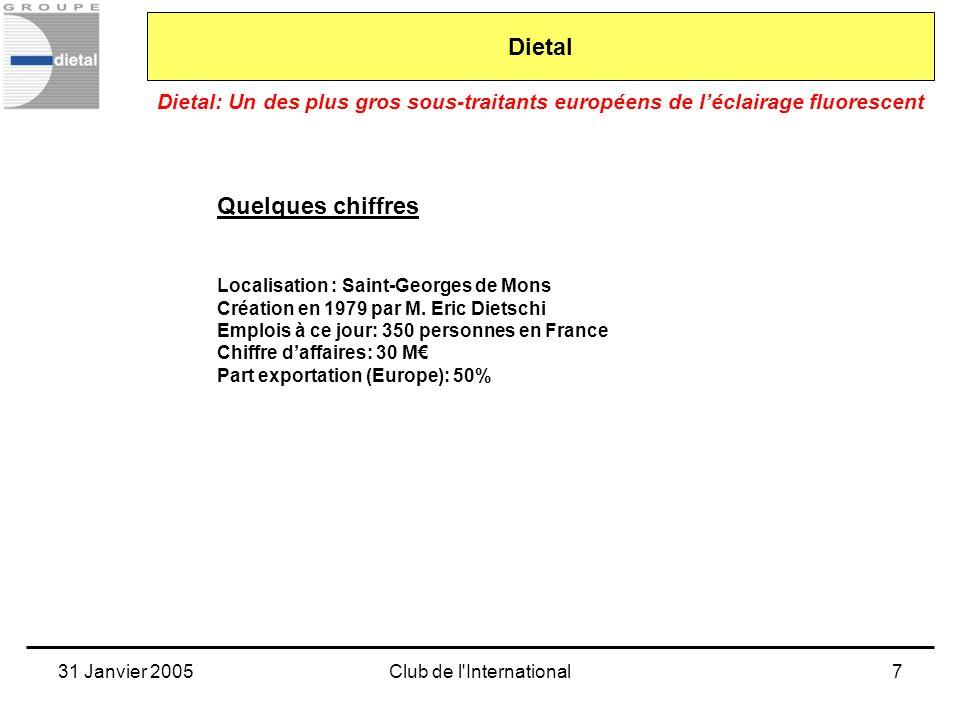 31 Janvier 2005Club de l'International7 Dietal: Un des plus gros sous-traitants européens de léclairage fluorescent Dietal Quelques chiffres Localisat