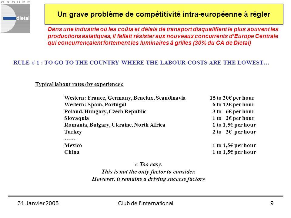 31 Janvier 2005Club de l International30 DIETAL FACILITIES : Romania Une extension de 4000 m² vient de démarrer.