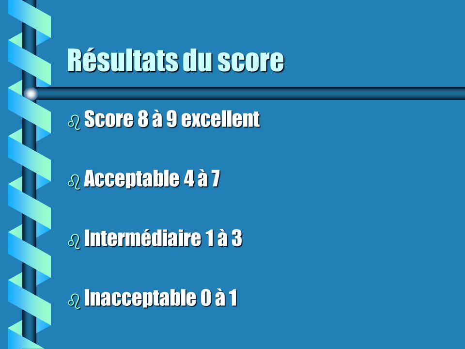 Résultats du score b Score 8 à 9 excellent b Acceptable 4 à 7 b Intermédiaire 1 à 3 b Inacceptable 0 à 1