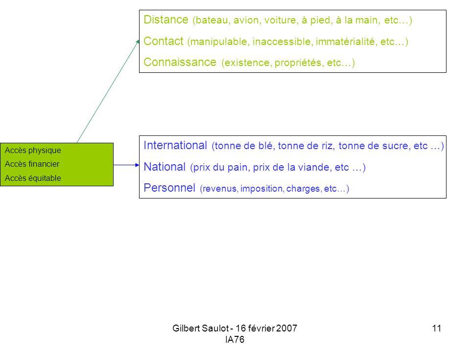 Gilbert Saulot - 16 février 2007 IA76 11 Distance (bateau, avion, voiture, à pied, à la main, etc…) Contact (manipulable, inaccessible, immatérialité,