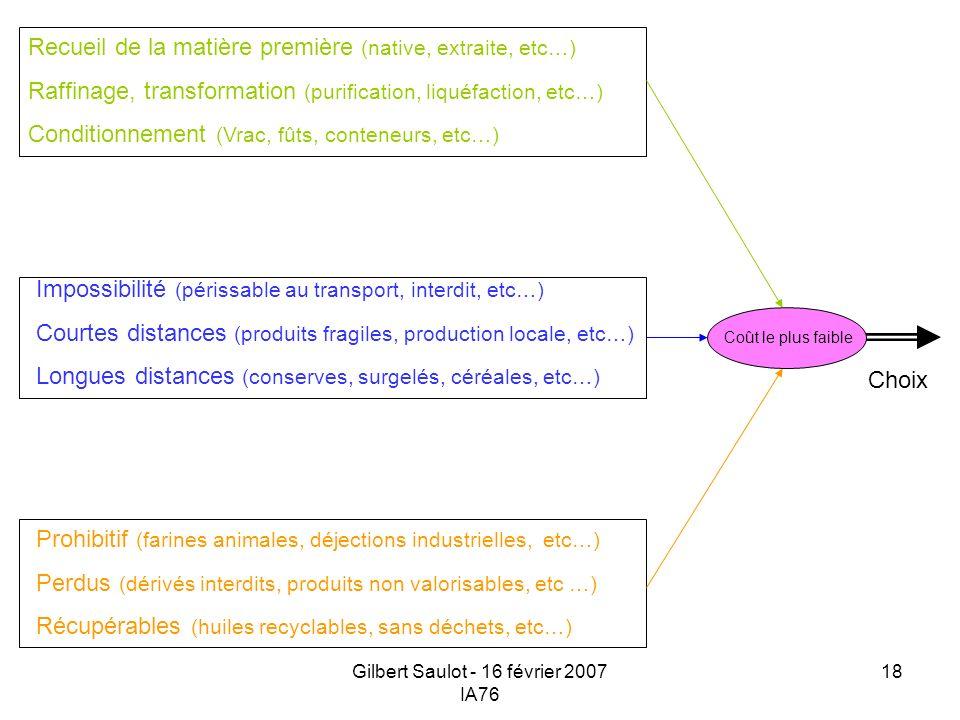 Gilbert Saulot - 16 février 2007 IA76 18 Coût le plus faible Choix Recueil de la matière première (native, extraite, etc…) Raffinage, transformation (