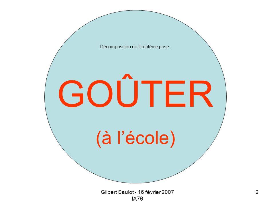 Gilbert Saulot - 16 février 2007 IA76 2 Décomposition du Problème posé : GOÛTER (à lécole)