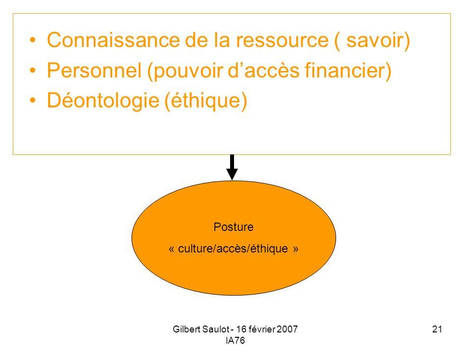 Gilbert Saulot - 16 février 2007 IA76 21 Connaissance de la ressource ( savoir) Personnel (pouvoir daccès financier) Déontologie (éthique) Posture « c