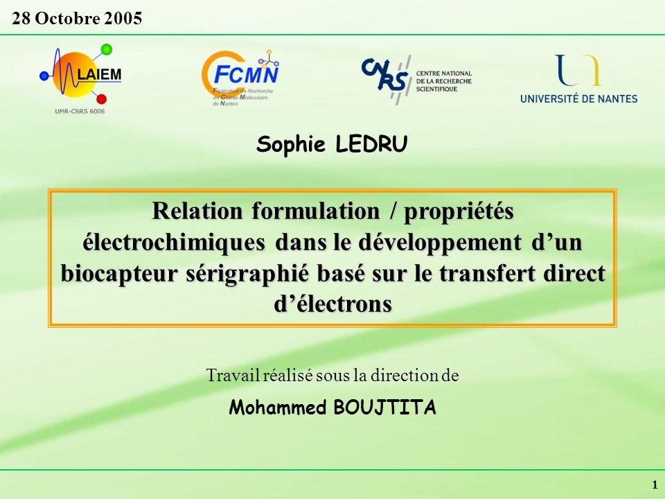 1 Sophie LEDRU Relation formulation / propriétés électrochimiques dans le développement dun biocapteur sérigraphié basé sur le transfert direct délect