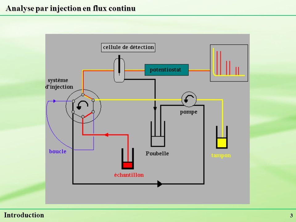 4 Analyse par injection en flux continu Introduction Contraintes Mise au point dune cellule danalyse adaptée Optimisation des méthodes dimmobilisation des composants Avantages Analyse rapide et automatisable Appareillage simple et peu coûteux Technique dynamique Détection ampérométrique