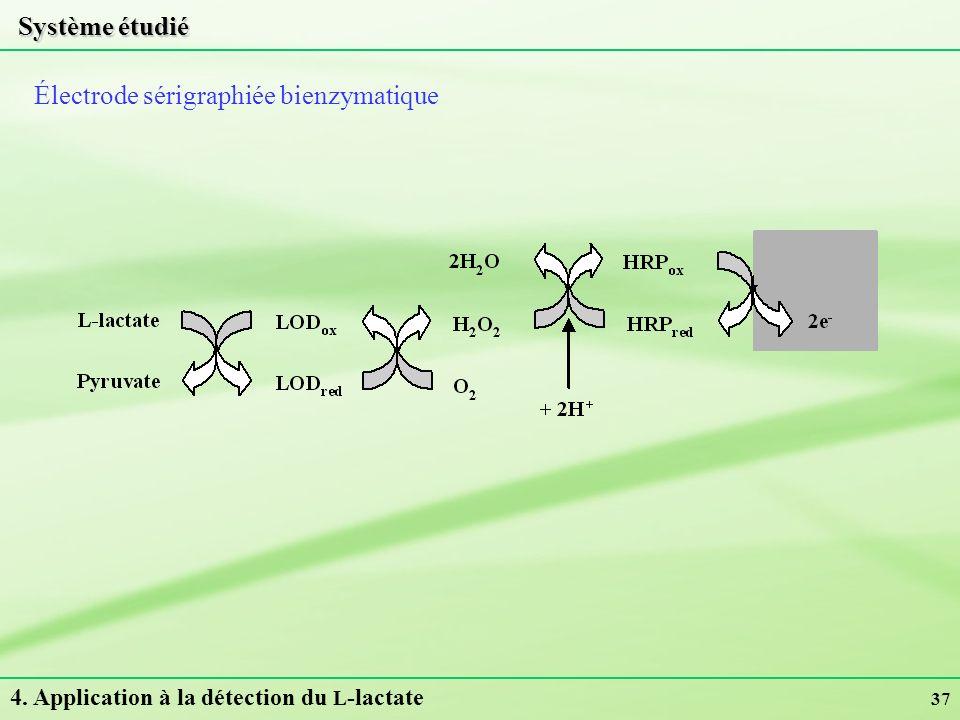 37 Système étudié Électrode sérigraphiée bienzymatique 4. Application à la détection du L -lactate