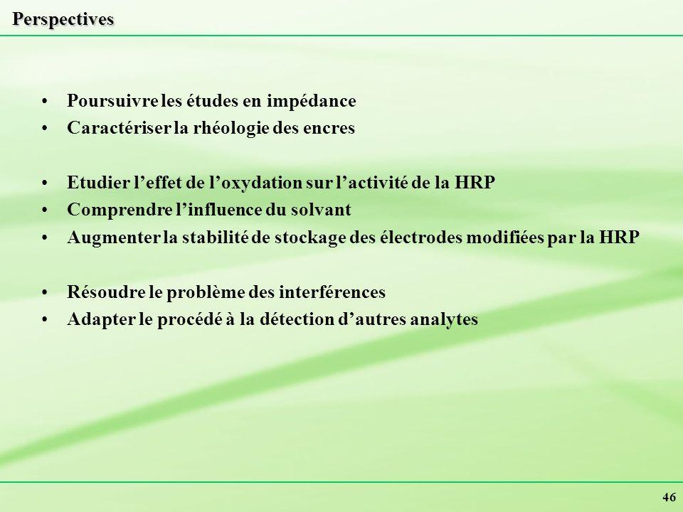 46 Perspectives Poursuivre les études en impédance Caractériser la rhéologie des encres Etudier leffet de loxydation sur lactivité de la HRP Comprendr