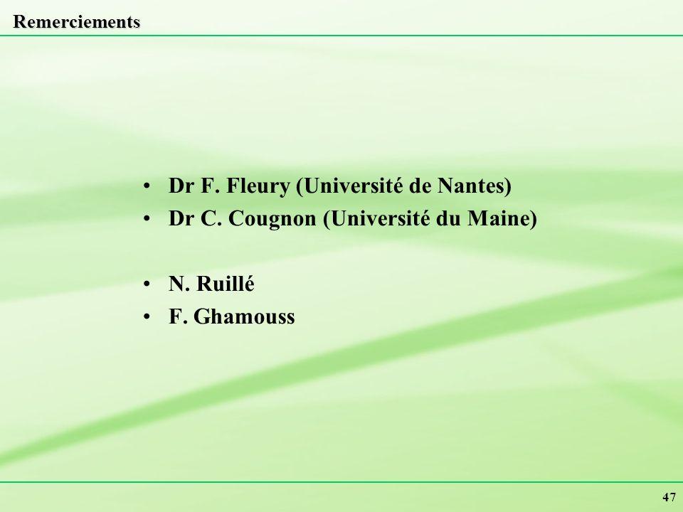 47 Remerciements Dr F. Fleury (Université de Nantes) Dr C. Cougnon (Université du Maine) N. Ruillé F. Ghamouss