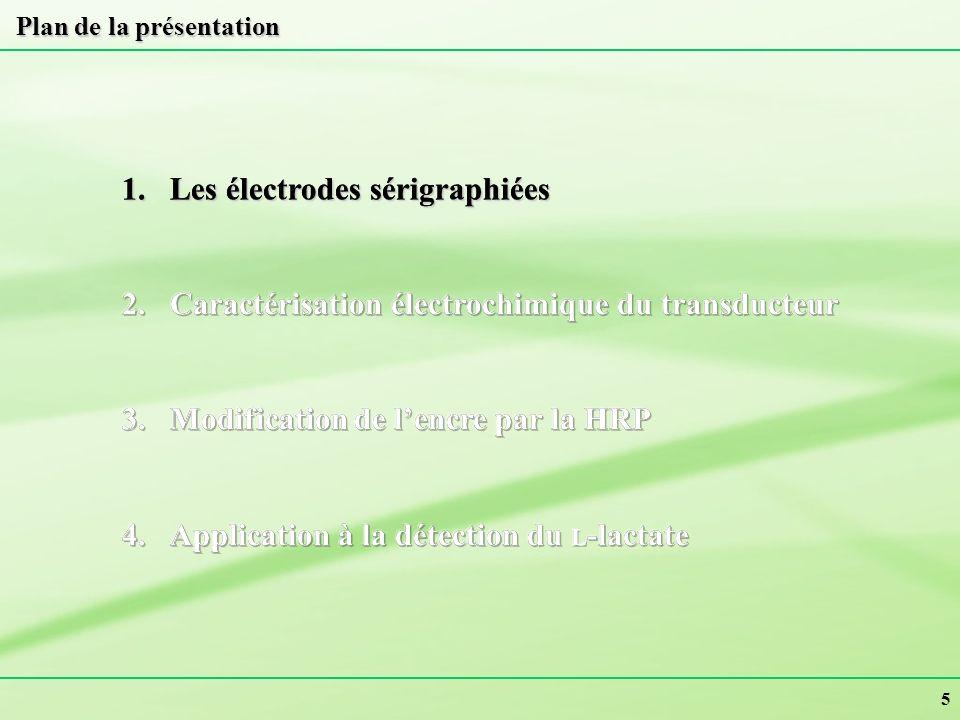 5 1.Les électrodes sérigraphiées 2.Caractérisation électrochimique du transducteur 3.Modification de lencre par la HRP 4.Application à la détection du
